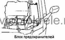 Предохранители и реле Toyota Harrier
